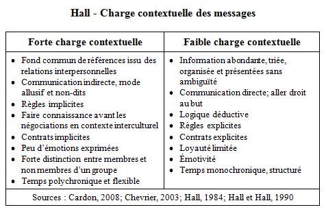 Hall 2 Contexte (4-13)