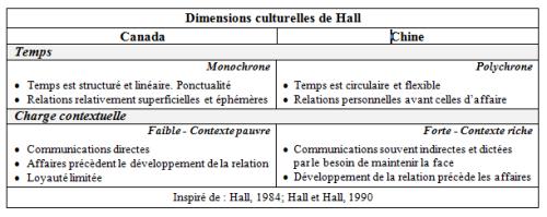 Hall 3 (4-13)